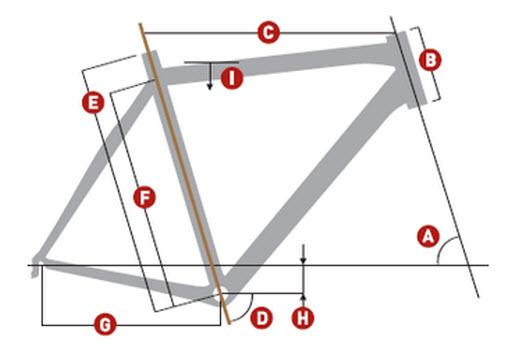 Jak zvolit správnou velikost rámu kola - Kola Číhal 1df9fef68c
